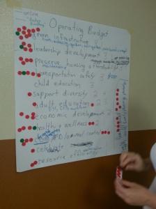 Sept 2013 operating budget